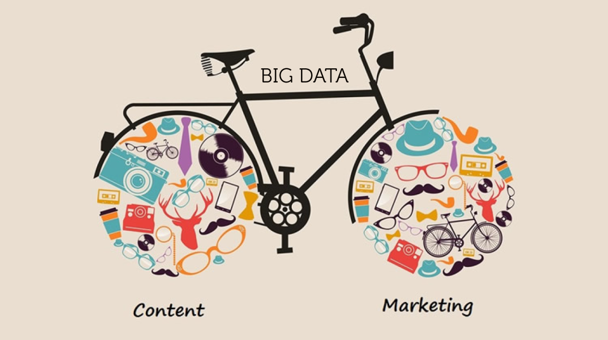 What Is Content Marketing 1600x896 C